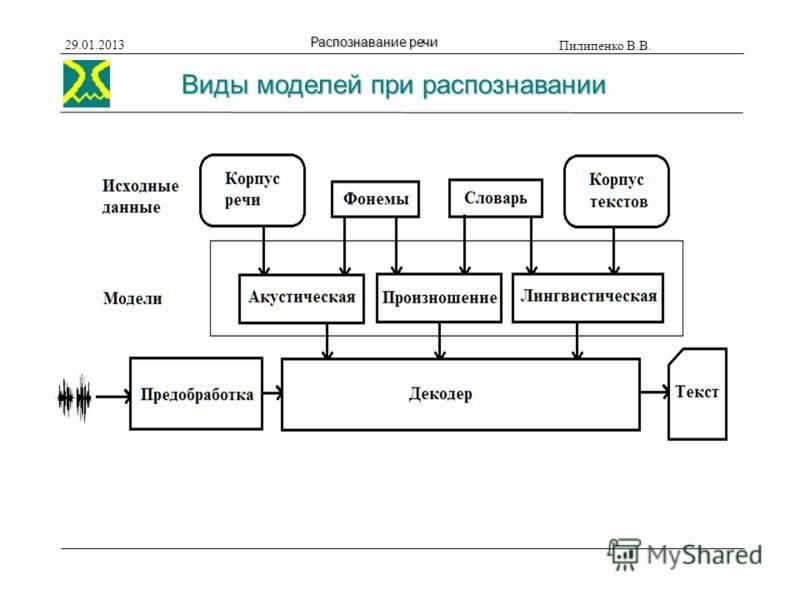 Виды моделей при распознавании Пилипенко В.В. 29.01.2013 Распознавание речи