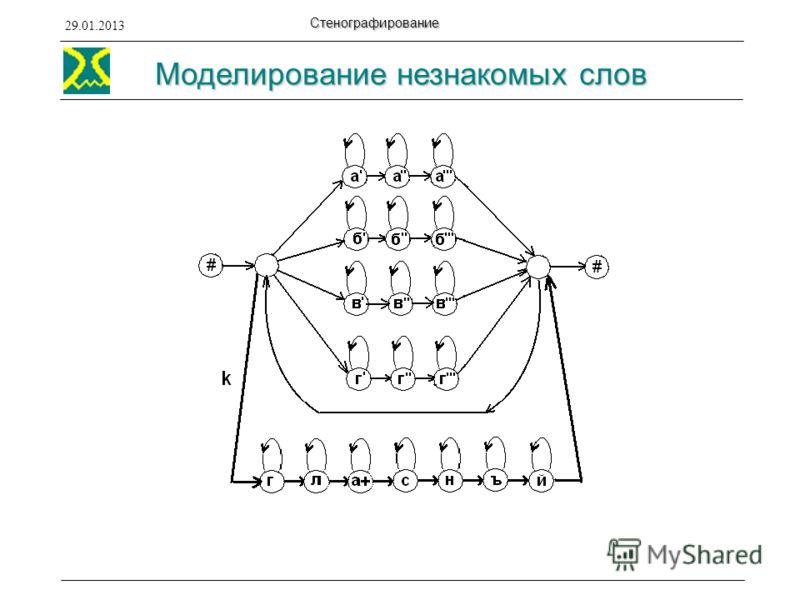 Моделирование незнакомых слов 29.01.2013 Стенографирование