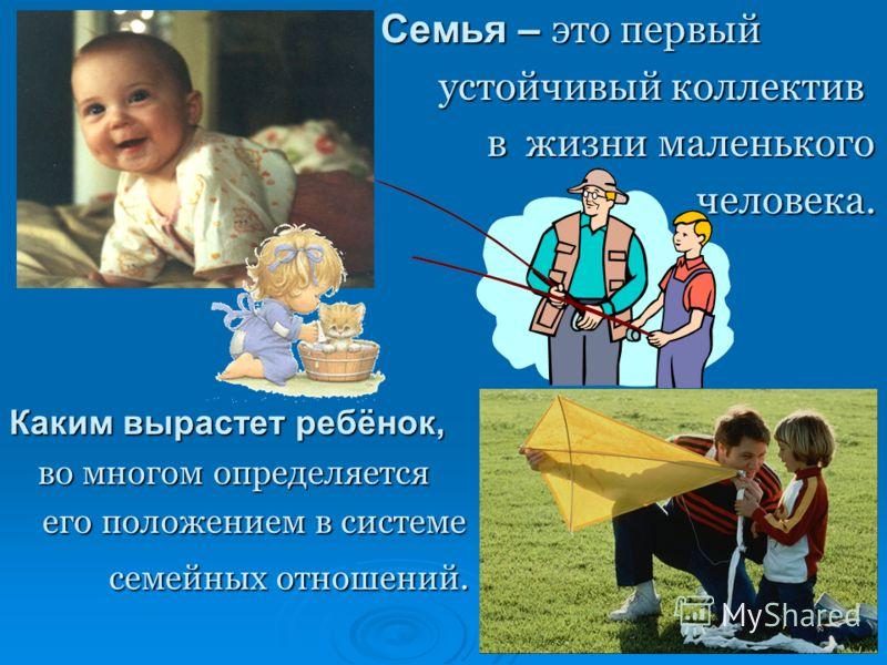 Семья – это первый Семья – это первый устойчивый коллектив устойчивый коллектив в жизни маленького в жизни маленького человека. человека. Каким вырастет ребёнок, во многом определяется во многом определяется его положением в системе его положением в