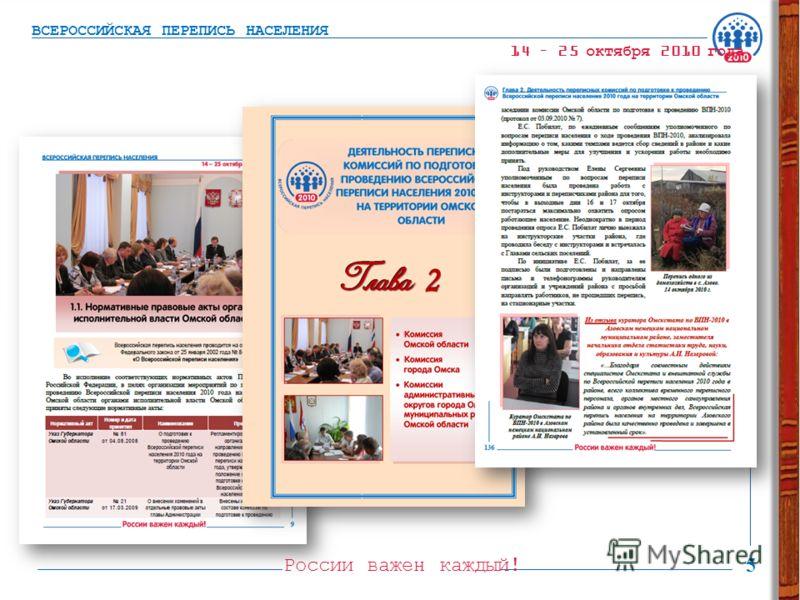 России важен каждый! 5 ВСЕРОССИЙСКАЯ ПЕРЕПИСЬ НАСЕЛЕНИЯ 14 – 25 октября 2010 года