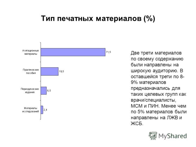 Тип печатных материалов (%) Две трети материалов по своему содержанию были направлены на широкую аудиторию. В оставшейся трети по 8- 9% материалов предназначались для таких целевых групп как врачи/специалисты, МСМ и ПИН. Менее чем по 5% материалов бы