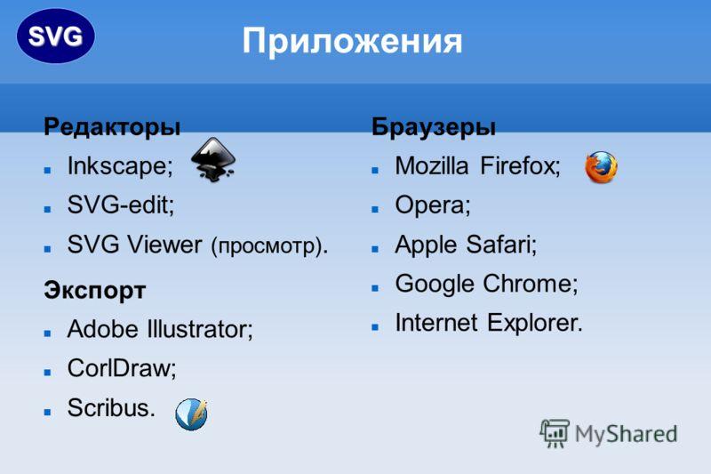 ПриложенияSVG Редакторы Inkscape; SVG-edit; SVG Viewer (просмотр). Экспорт Adobe Illustrator; CorlDraw; Scribus. Браузеры Mozilla Firefox; Opera; Apple Safari; Google Chrome; Internet Explorer.