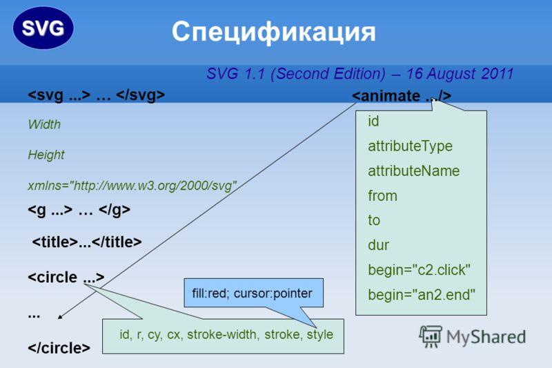 СпецификацияSVG SVG 1.1 (Second Edition) – 16 August 2011 … Width Height xmlns=