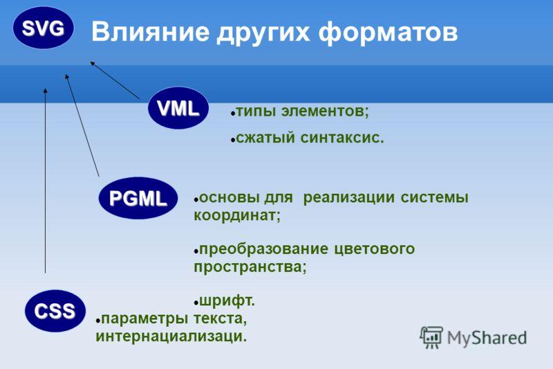 Влияние других форматовSVG VML PGML CSS типы элементов; сжатый синтаксис. основы для реализации системы координат; преобразование цветового пространства; шрифт. параметры текста, интернациализаци.