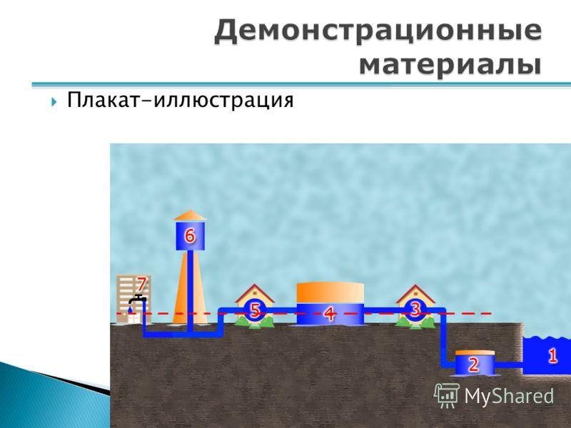 Плакат-иллюстрация