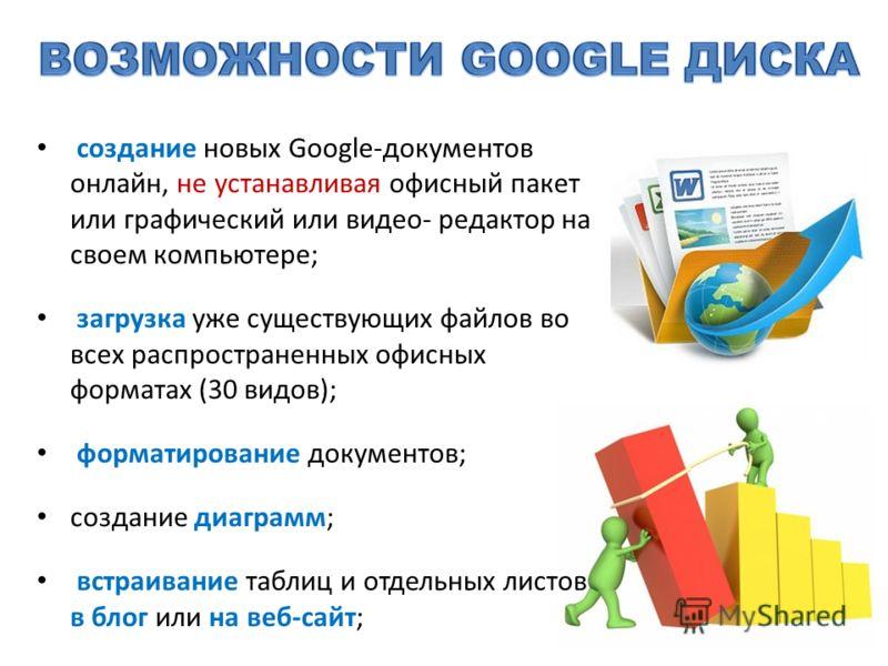 создание новых Google-документов онлайн, не устанавливая офисный пакет или графический или видео- редактор на своем компьютере; загрузка уже существующих файлов во всех распространенных офисных форматах (30 видов); форматирование документов; создание