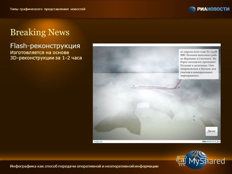 Breaking News Flash-реконструкция Изготовляется на основе 3D-реконструкции за 1-2 часа Инфографика как способ передачи оперативной и неоперативной информации Типы графического представления новостей