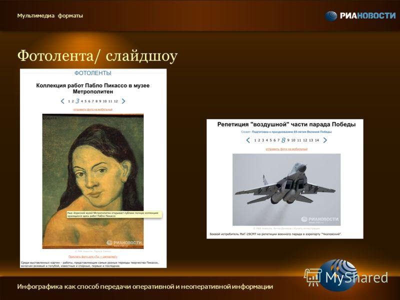 Фотолента/ слайдшоу Инфографика как способ передачи оперативной и неоперативной информации Мультимедиа форматы