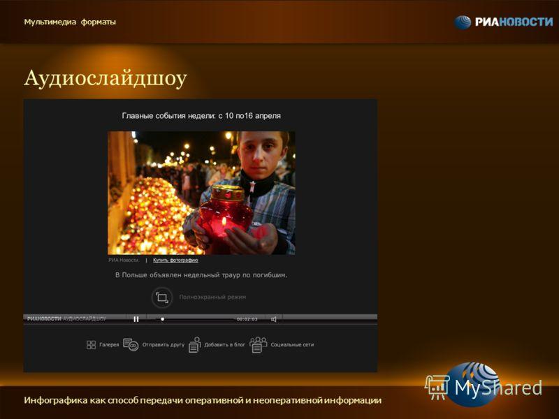 Аудиослайдшоу Инфографика как способ передачи оперативной и неоперативной информации Мультимедиа форматы