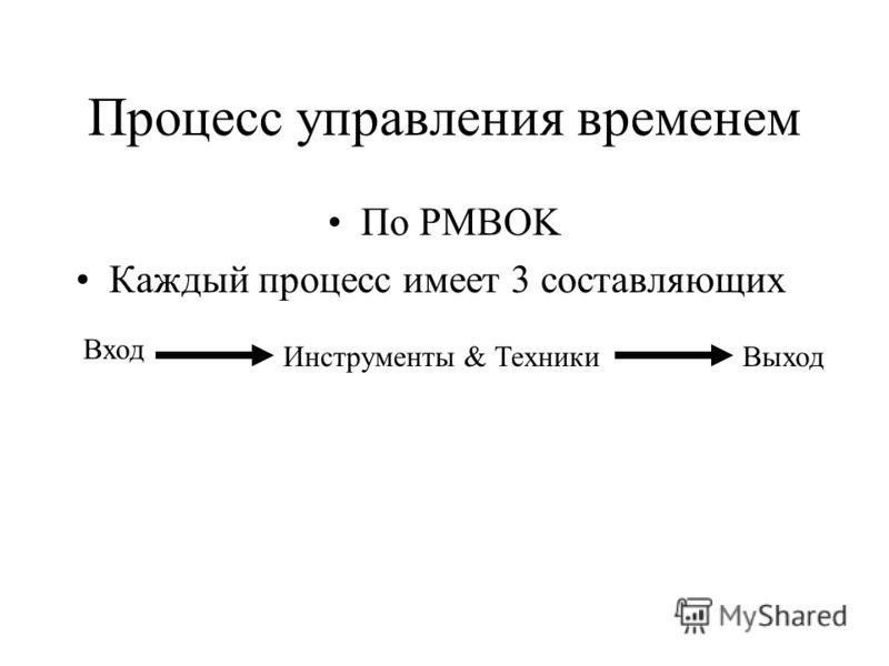 Процесс управления временем По PMBOK Каждый процесс имеет 3 составляющих Вход Инструменты & ТехникиВыход