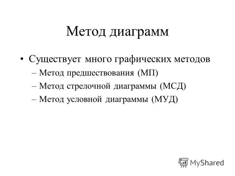 Метод диаграмм Существует много графических методов –Метод предшествования (МП) –Метод стрелочной диаграммы (МСД) –Метод условной диаграммы (МУД)