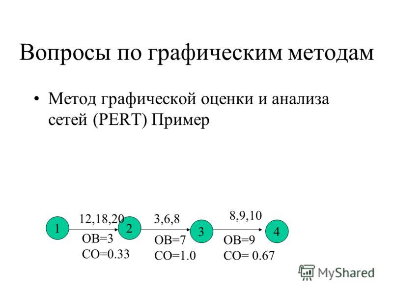 Вопросы по графическим методам Метод графической оценки и анализа сетей (PERT) Пример 12 34 12,18,203,6,8 8,9,10 ОВ=3 СО=0.33 ОВ=7 СО=1.0 ОВ=9 СО= 0.67