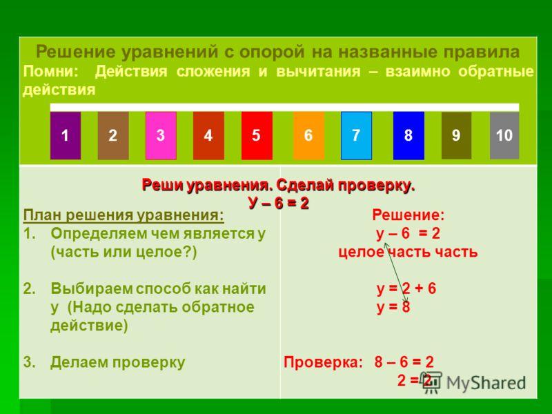 Счет по числовому ряду Счет по числовому ряду Решение уравнений с опорой на названные правила Помни: Действия сложения и вычитания – взаимно обратные действия План решения уравнения: 1.Определяем чем является у (часть или целое?) 2.Выбираем способ ка