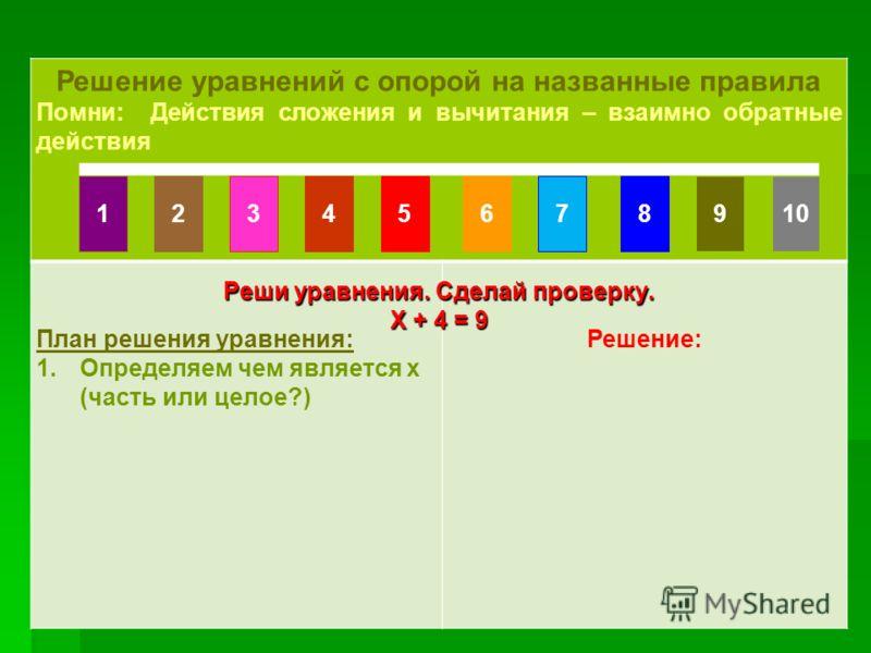 Счет по числовому ряду Счет по числовому ряду Решение уравнений с опорой на названные правила Помни: Действия сложения и вычитания – взаимно обратные действия План решения уравнения: 1.Определяем чем является х (часть или целое?) Решение: Реши уравне