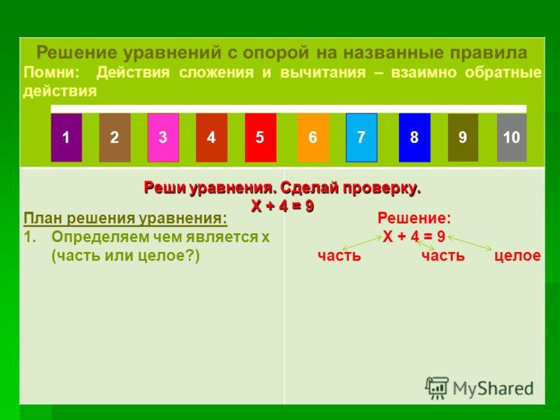 Счет по числовому ряду Счет по числовому ряду Решение уравнений с опорой на названные правила Помни: Действия сложения и вычитания – взаимно обратные действия План решения уравнения: 1.Определяем чем является х (часть или целое?) Решение: Х + 4 = 9 ч