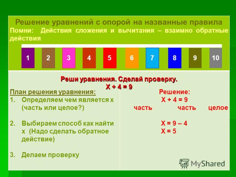 Счет по числовому ряду Счет по числовому ряду Решение уравнений с опорой на названные правила Помни: Действия сложения и вычитания – взаимно обратные действия План решения уравнения: 1.Определяем чем является х (часть или целое?) 2.Выбираем способ ка