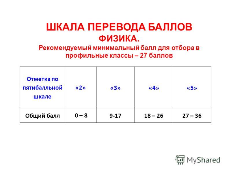 ШКАЛА ПЕРЕВОДА БАЛЛОВ ФИЗИКА. Рекомендуемый минимальный балл для отбора в профильные классы – 27 баллов Отметка по пятибалльной шкале «2»«3» «4» «5» Общий балл 0 – 89-1718 – 2627 – 36
