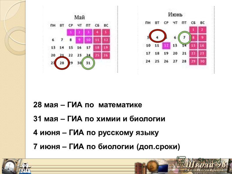 28 мая – ГИА по математике 31 мая – ГИА по химии и биологии 4 июня – ГИА по русскому языку 7 июня – ГИА по биологии (доп.сроки)