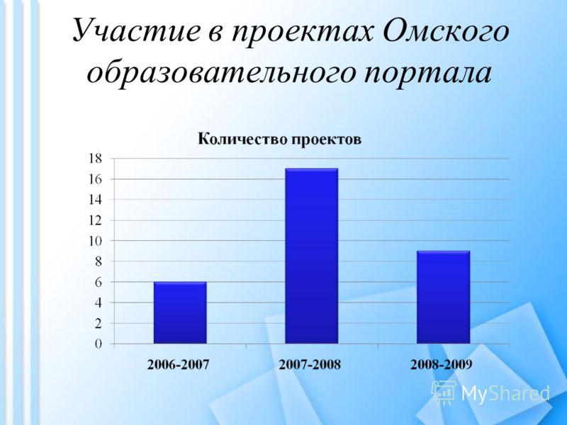 Участие в проектах Омского образовательного портала