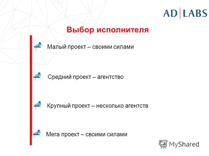Выбор исполнителя Малый проект – своими силами Средний проект – агентство Мега проект – своими силами Крупный проект – несколько агентств
