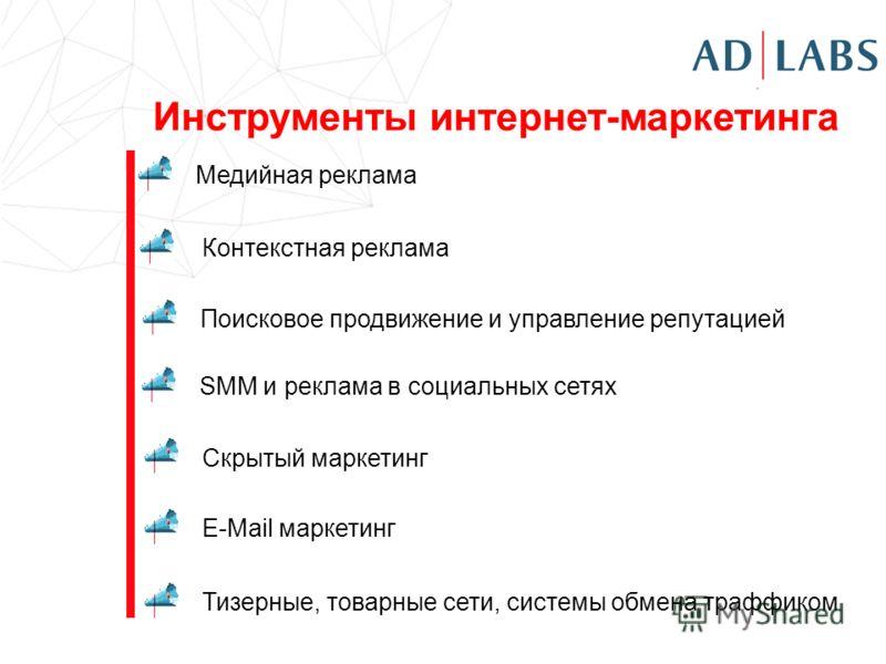 Инструменты интернет-маркетинга Медийная реклама Поисковое продвижение и управление репутацией SMM и реклама в социальных сетях Тизерные, товарные сети, системы обмена траффиком E-Mail маркетинг Скрытый маркетинг Контекстная реклама