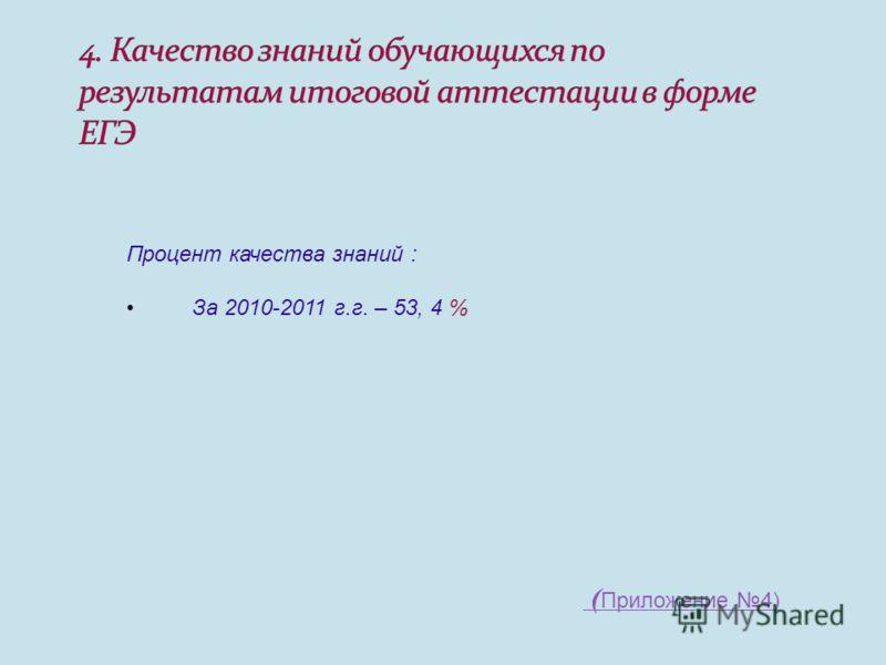 ( Приложение 4) Процент качества знаний : За 2010-2011 г.г. – 53, 4 %