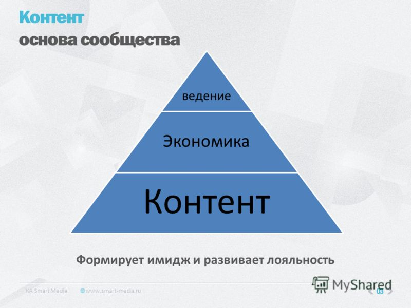 КA Smart Media www.smart-media.ru 03 Контент основа сообщества ведение Экономика Контент Формирует имидж и развивает лояльность