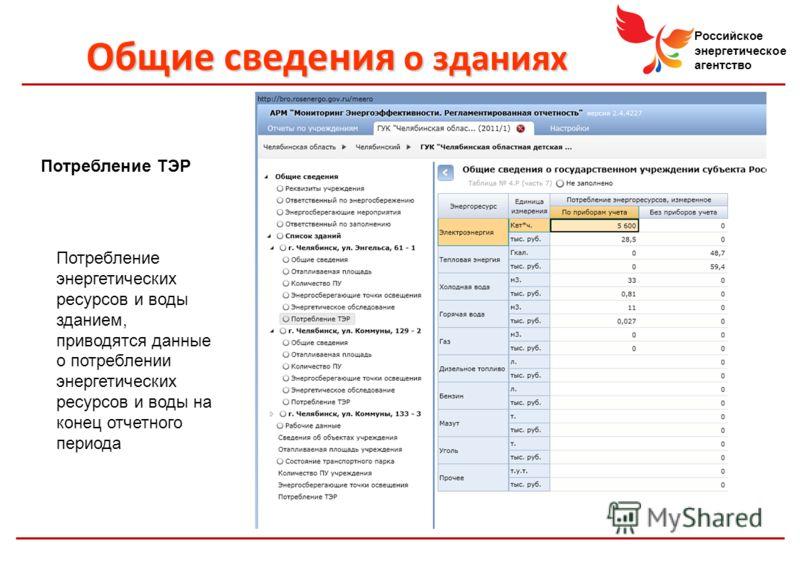 Российское энергетическое агентство Общие сведения о зданиях Потребление ТЭР Потребление энергетических ресурсов и воды зданием, приводятся данные о потреблении энергетических ресурсов и воды на конец отчетного периода