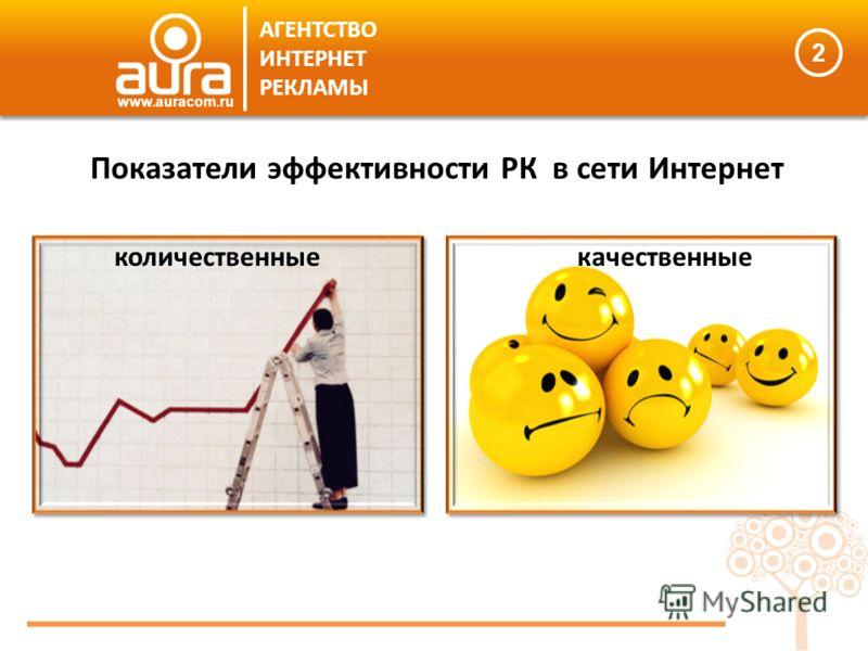 www.auracom.ru АГЕНТСТВО ИНТЕРНЕТ РЕКЛАМЫ Показатели эффективности РК в сети Интернет количественныекачественные 2