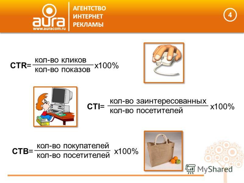 4 АГЕНТСТВО ИНТЕРНЕТ РЕКЛАМЫ CTR= х100% кол-во показов кол-во кликов CTB= х100% кол-во посетителей кол-во покупателей CTI= х100% кол-во посетителей кол-во заинтересованных www.auracom.ru