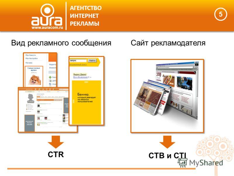 5 АГЕНТСТВО ИНТЕРНЕТ РЕКЛАМЫ www.auracom.ru Вид рекламного сообщенияСайт рекламодателя CTB и CTI CTR