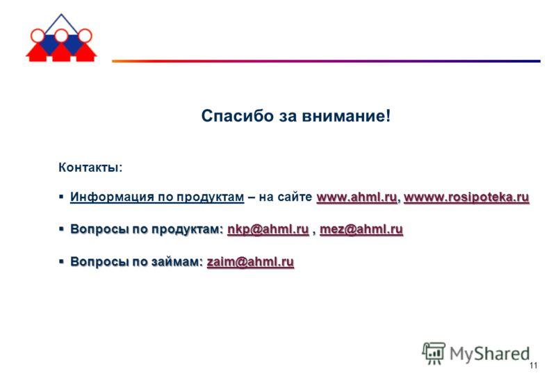 Спасибо за внимание! Контакты: www.ahml.ruwww.ahml.ru, wwww.rosipoteka.ru Информация по продуктам – на сайте www.ahml.ru, wwww.rosipoteka.ruwwww.rosipoteka.ruwww.ahml.ruwwww.rosipoteka.ru Вопросы по продуктам: nkp@ahml.ru, mez@ahml.ru Вопросы по прод