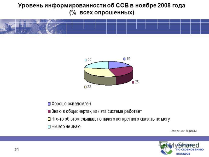 Уровень информированности об ССВ в ноябре 2008 года (% всех опрошенных) 21 Источник: ВЦИОМ