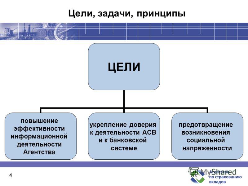 Цели, задачи, принципы 4 ЦЕЛИ повышение эффективности информационной деятельности Агентства укрепление доверия к деятельности АСВ и к банковской системе предотвращение возникновения социальной напряженности