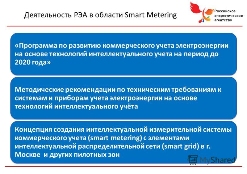 Российское энергетическое агентство Деятельность РЭА в области Smart Metering «Программа по развитию коммерческого учета электроэнергии на основе технологий интеллектуального учета на период до 2020 года» Методические рекомендации по техническим треб
