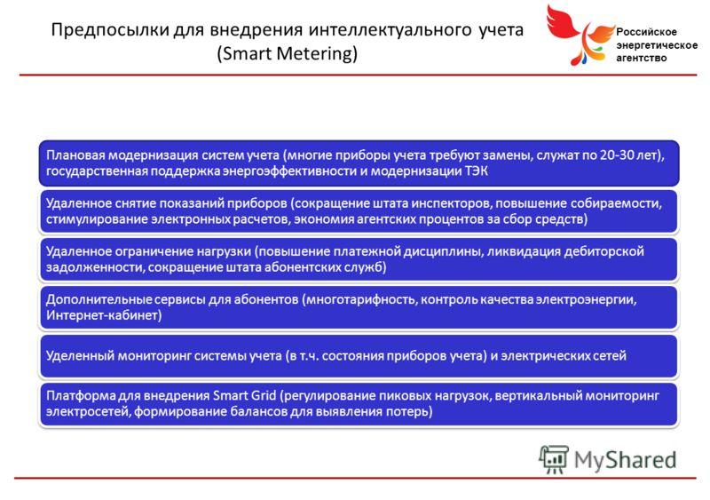 Российское энергетическое агентство Предпосылки для внедрения интеллектуального учета (Smart Metering) Плановая модернизация систем учета (многие приборы учета требуют замены, служат по 20-30 лет), государственная поддержка энергоэффективности и моде