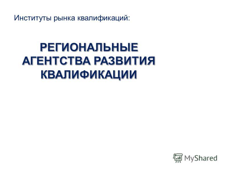 Институты рынка квалификаций: