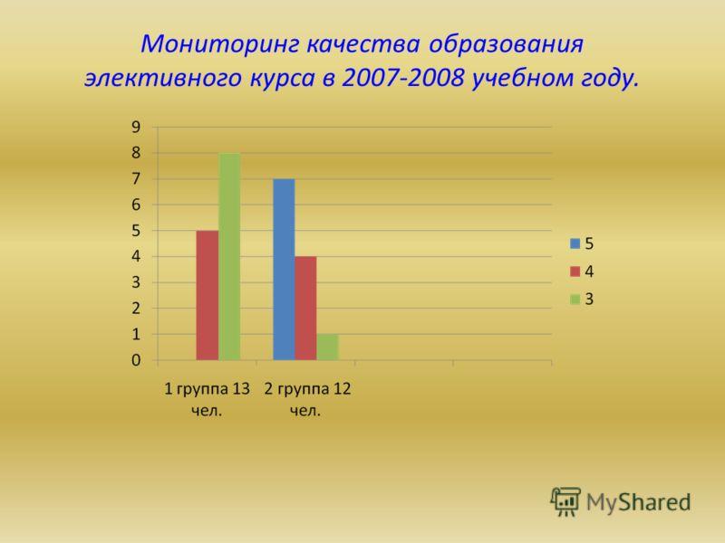 Мониторинг качества образования элективного курса в 2007-2008 учебном году.