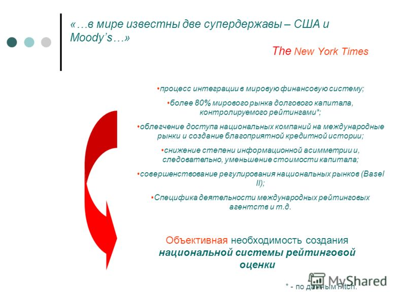 «…в мире известны две супердержавы – США и Moodys…» The New York Times процесс интеграции в мировую финансовую систему; более 80% мирового рынка долгового капитала, контролируемого рейтингами*; облегчение доступа национальных компаний на международны