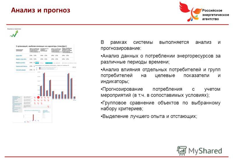 Российское энергетическое агентство Анализ и прогноз В рамках системы выполняется анализ и прогнозирование: Анализ данных о потреблении энергоресурсов за различные периоды времени; Анализ влияния отдельных потребителей и групп потребителей на целевые