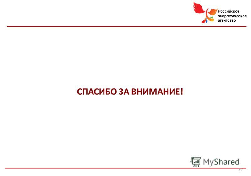 Российское энергетическое агентство 25 СПАСИБО ЗА ВНИМАНИЕ!