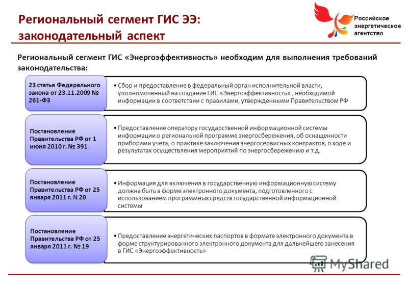 Российское энергетическое агентство Региональный сегмент ГИС «Энергоэффективность» необходим для выполнения требований законодательства: Сбор и предоставление в федеральный орган исполнительной власти, уполномоченный на создание ГИС «Энергоэффективно