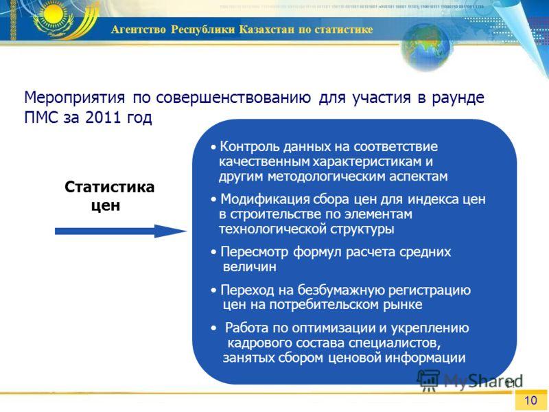 Агентство Республики Казахстан по статистике 11 Контроль данных на соответствие качественным характеристикам и другим методологическим аспектам Модификация сбора цен для индекса цен в строительстве по элементам технологической структуры Пересмотр фор