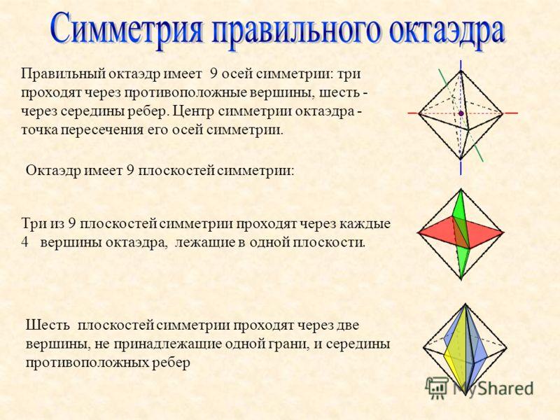 Правильный октаэдр имеет 9 осей симметрии: три проходят через противоположные вершины, шесть - через середины ребер. Центр симметрии октаэдра - точка пересечения его осей симметрии. Три из 9 плоскостей симметрии проходят через каждые 4 вершины октаэд