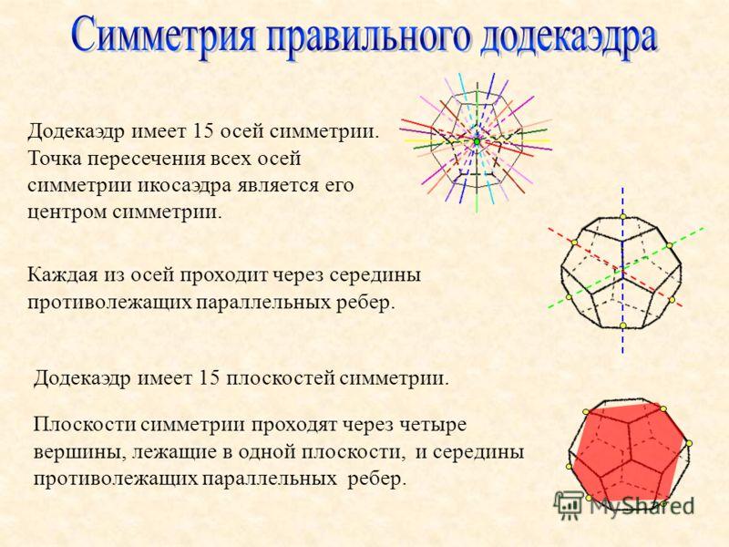 Додекаэдр имеет 15 осей симметрии. Точка пересечения всех осей симметрии икосаэдра является его центром симметрии. Додекаэдр имеет 15 плоскостей симметрии. Каждая из осей проходит через середины противолежащих параллельных ребер. Плоскости симметрии