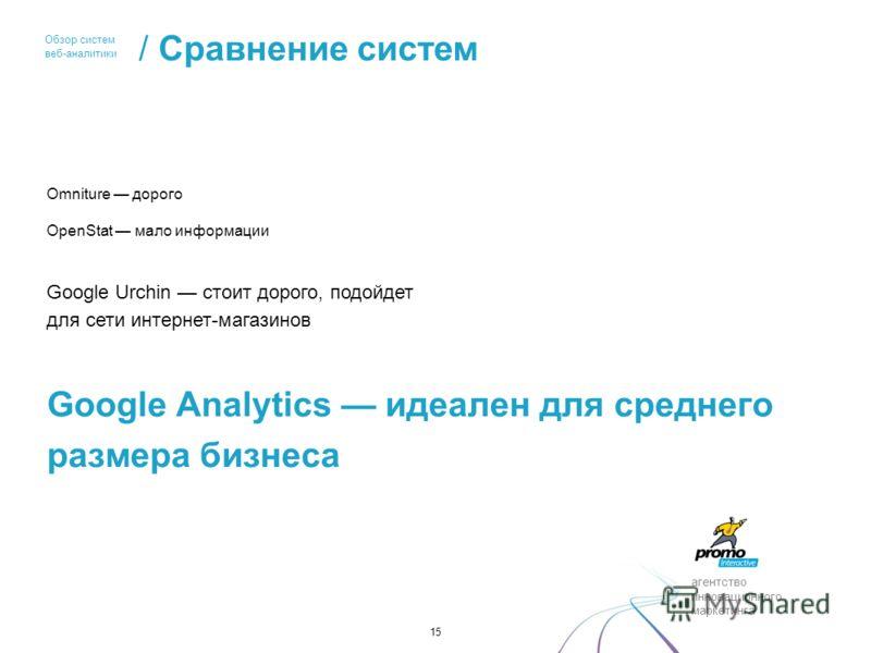 агентство инновационного маркетинга Google Analytics идеален для среднего размера бизнеса 15 Обзор систем веб-аналитики / Сравнение систем Omniture дорого OpenStat мало информации Google Urchin стоит дорого, подойдет для сети интернет-магазинов