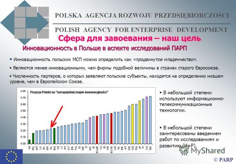POLSKA AGENCJA ROZWOJU PRZEDSIĘBIORCZOŚCI POLISH AGENCY FOR ENTERPRISE DEVELOPMENT © PARP Инновационность польских МСП можно определить как «продвинутое младенчество». Являются менее инновационными, чем фирмы подобной величины в странах старого Еврос