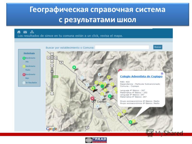 Географическая справочная система с результатами школ