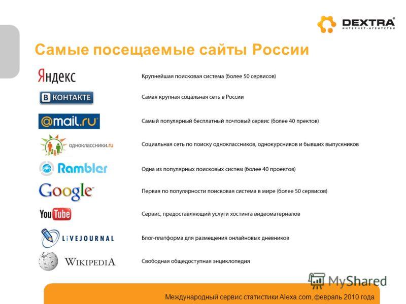 Самые посещаемые сайты России Международный сервис статистики Alexa.com, февраль 2010 года