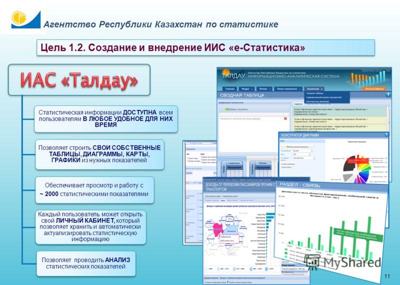 ИС «Сбор данных в он-лайн режиме» 1010 Агентство Республики Казахстан по статистике на 1.01.2012г. реализованы 2 стат. формы: 1-ВТ (внутренняя торговля) 1-ТС (таможенная статистика) до 1 апреля 2012 года – 65 стат. форм внедрение всех стат. форм – до